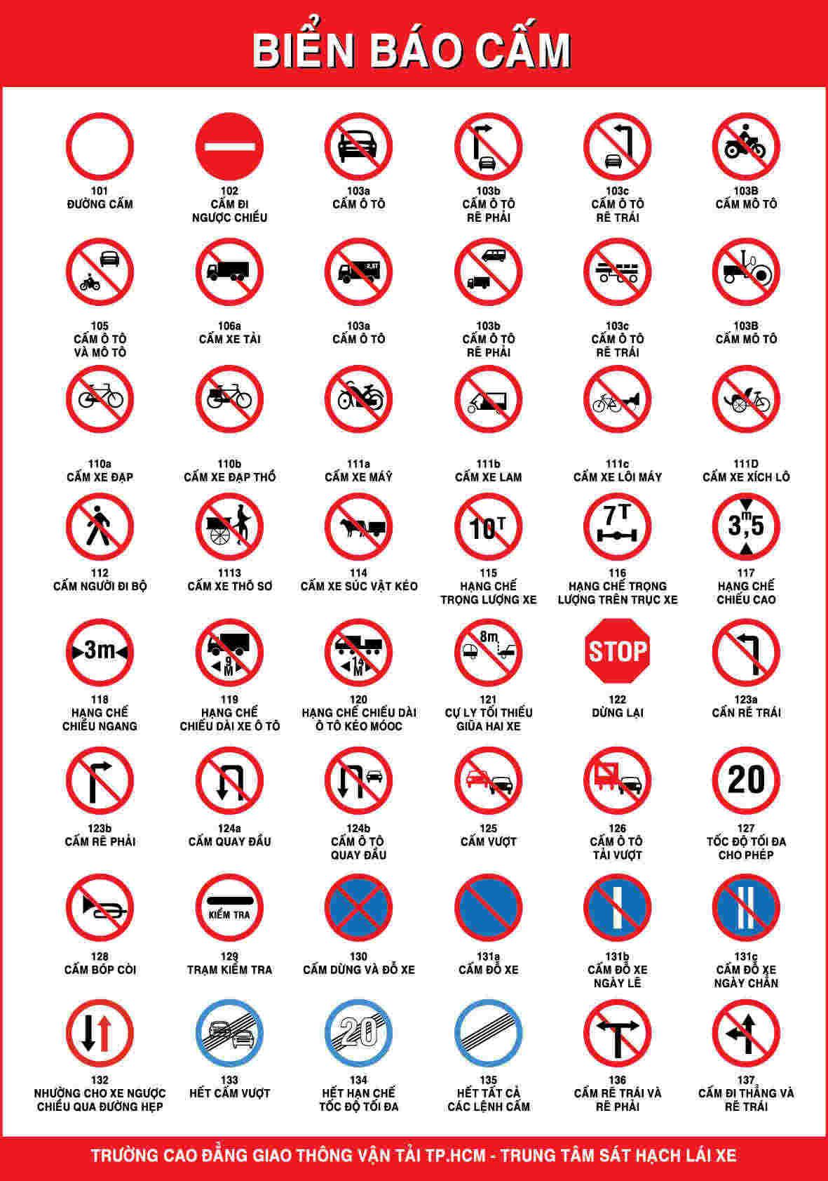 Biển baó cấm khi lưu thông trên đường