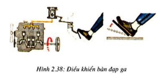 Điều khiển ga khi khởi động động cơ xe oto