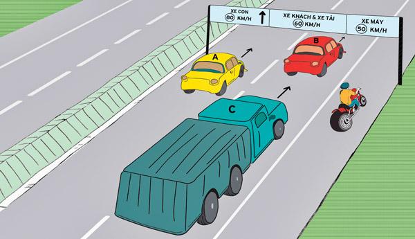 vượt xe oto đúng luật