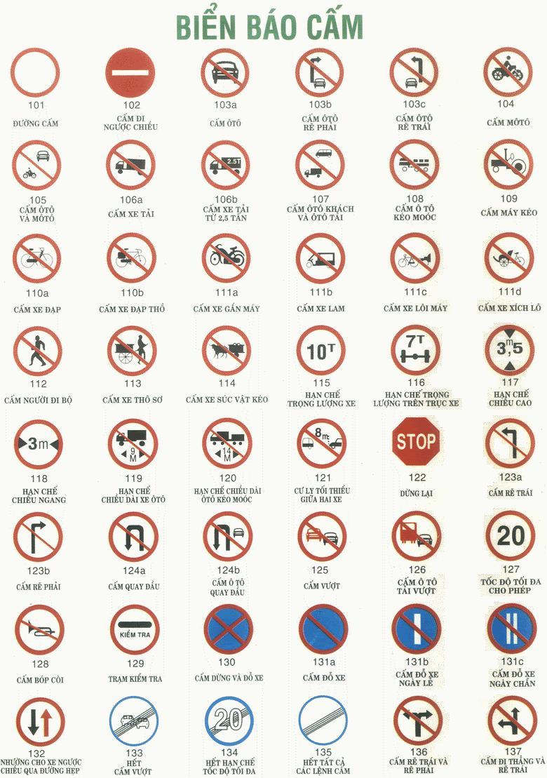 các loại biển báo giao thông đường bộ, biển báo cấm