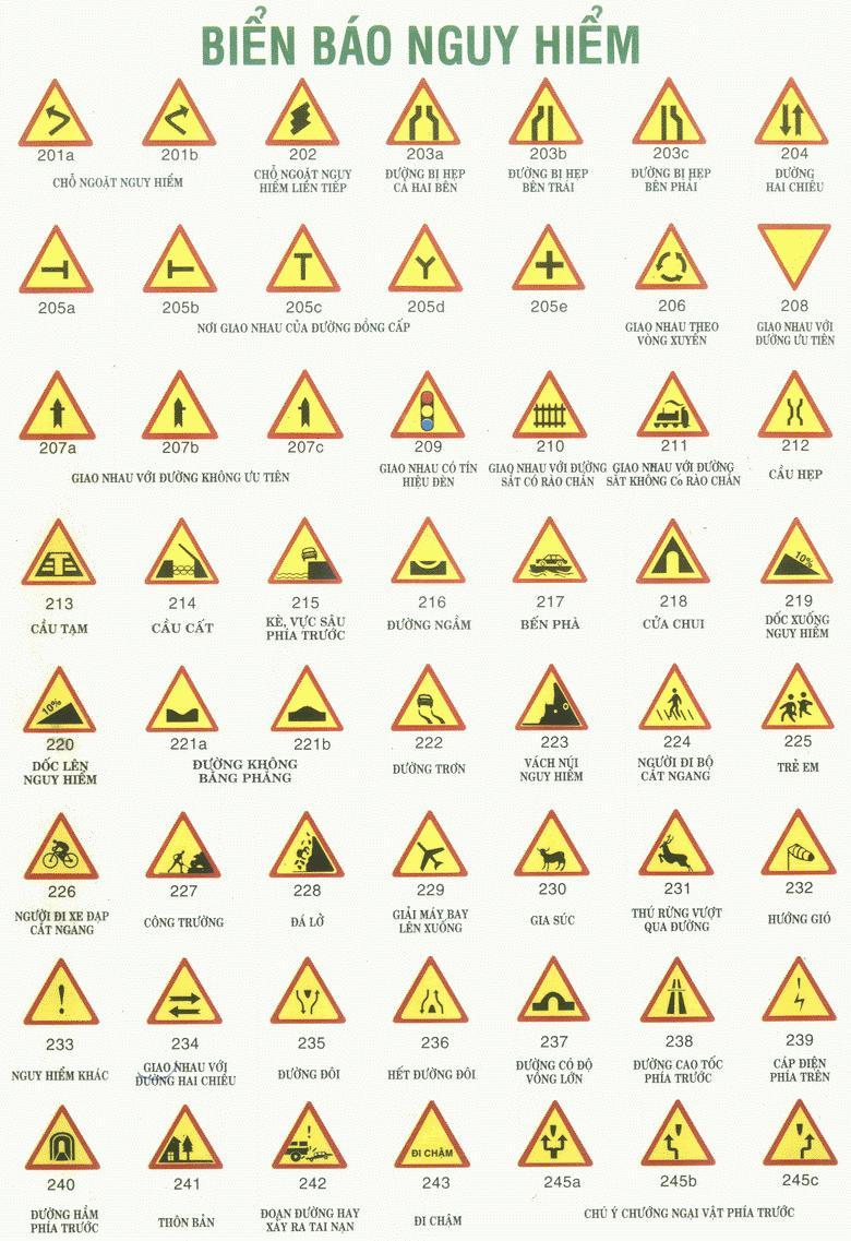 hướng dẫn học lý thuyết lái xe oto, biển báo nguy hiểm