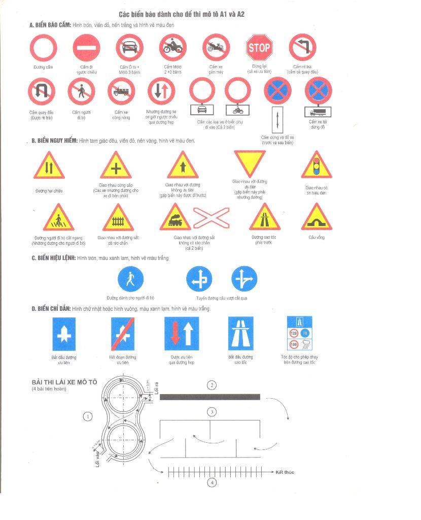 hướng dẫn thi bằng lái xe máy a1