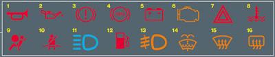 những kí hiệu đèn báo cần lưu ý trên xe oto