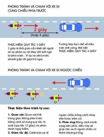 Học bằng lái xe ô tô và hướng dẫn giữ khoảng cách an toàn với xe phía trước